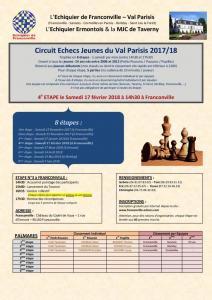 Classement Général du Circuit Jeunes du VAL PARISIS